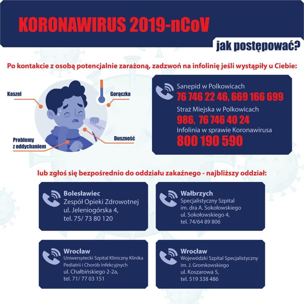koronawirus - jak postępować?